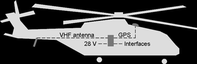 AIS transponder systems